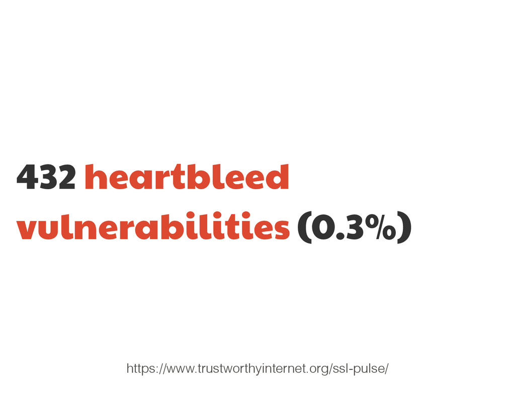 432 heartbleed vulnerabilities (0.3%) https://w...