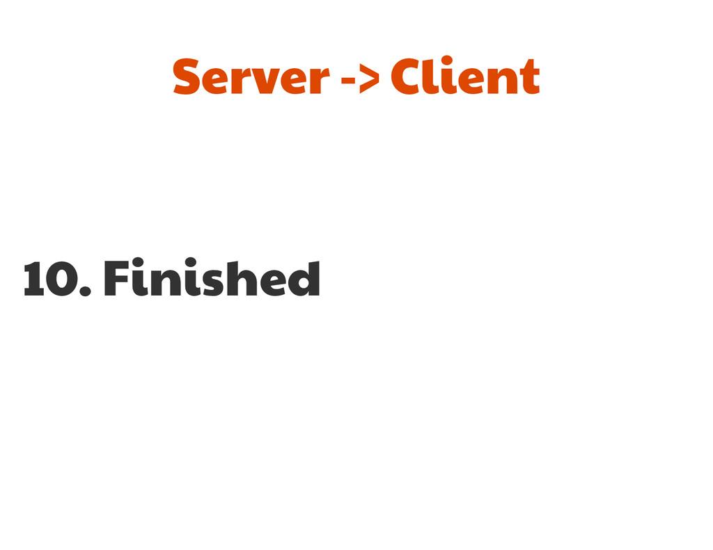 10. Finished Server -> Client