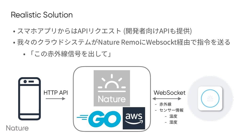 Realistic Solution • スマホアプリからはAPIリクエスト (開発者向けAP...