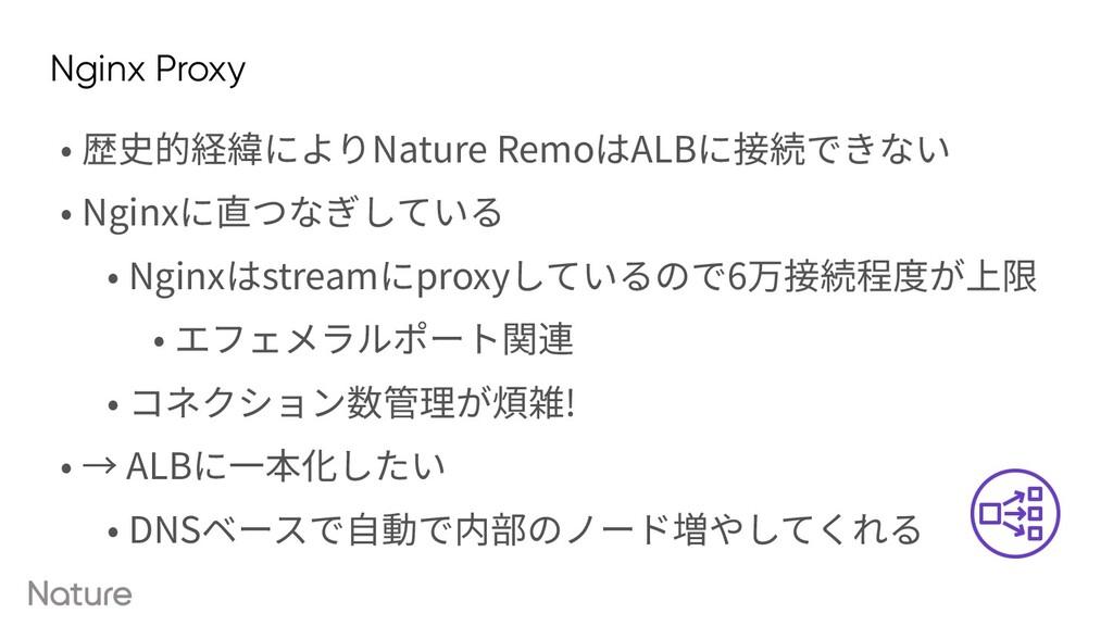 Nginx Proxy • 歴史的経緯によりNature RemoはALBに接続できない • ...