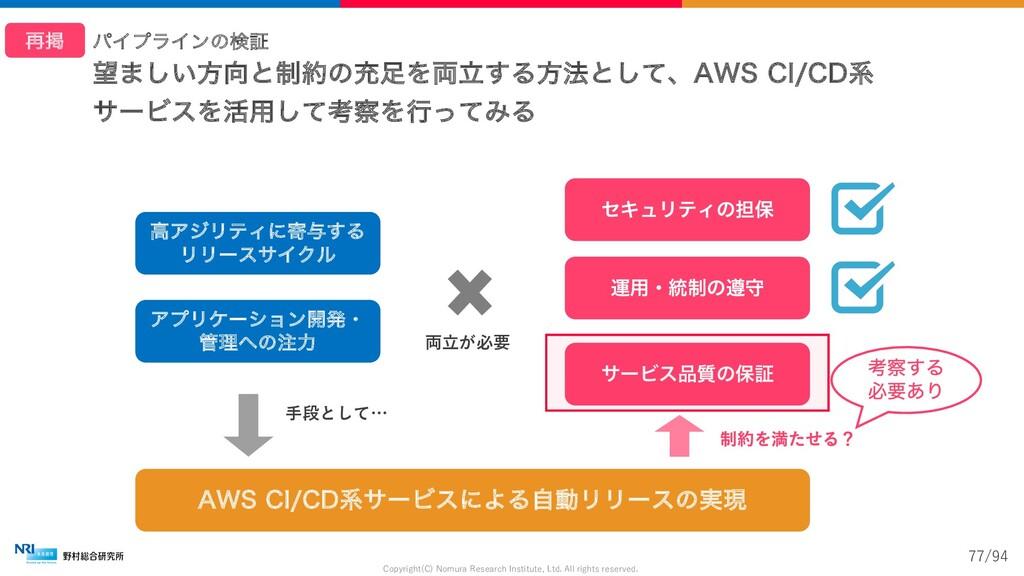 ࠶ܝ ύΠϓϥΠϯͷݕূ Copyright(C) Nomura Research Insti...