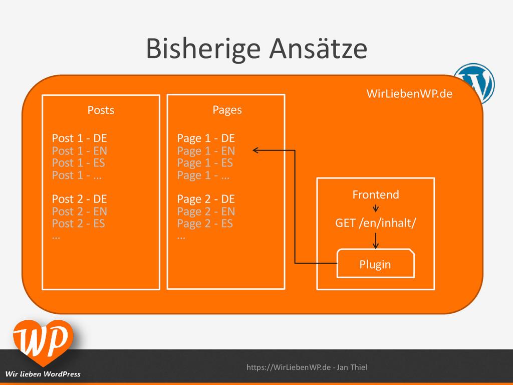 Bisherige Ansätze WirLiebenWP.de Posts Pages Po...