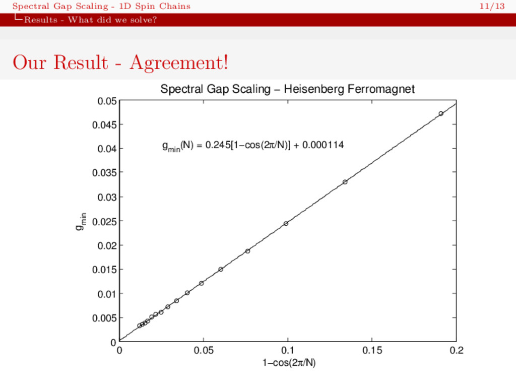 Spectral Gap Scaling - 1D Spin Chains 11/13 Res...
