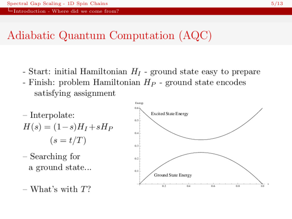 Spectral Gap Scaling - 1D Spin Chains 5/13 Intr...