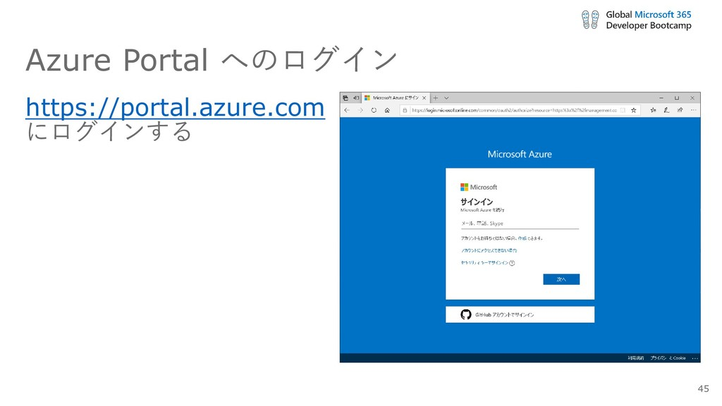 Azure Portal へのログイン https://portal.azure.com にロ...