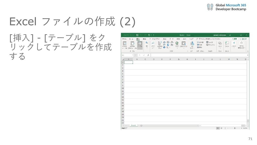 Excel ファイルの作成 (2) [挿入] - [テーブル] をク リックしてテーブルを作成...