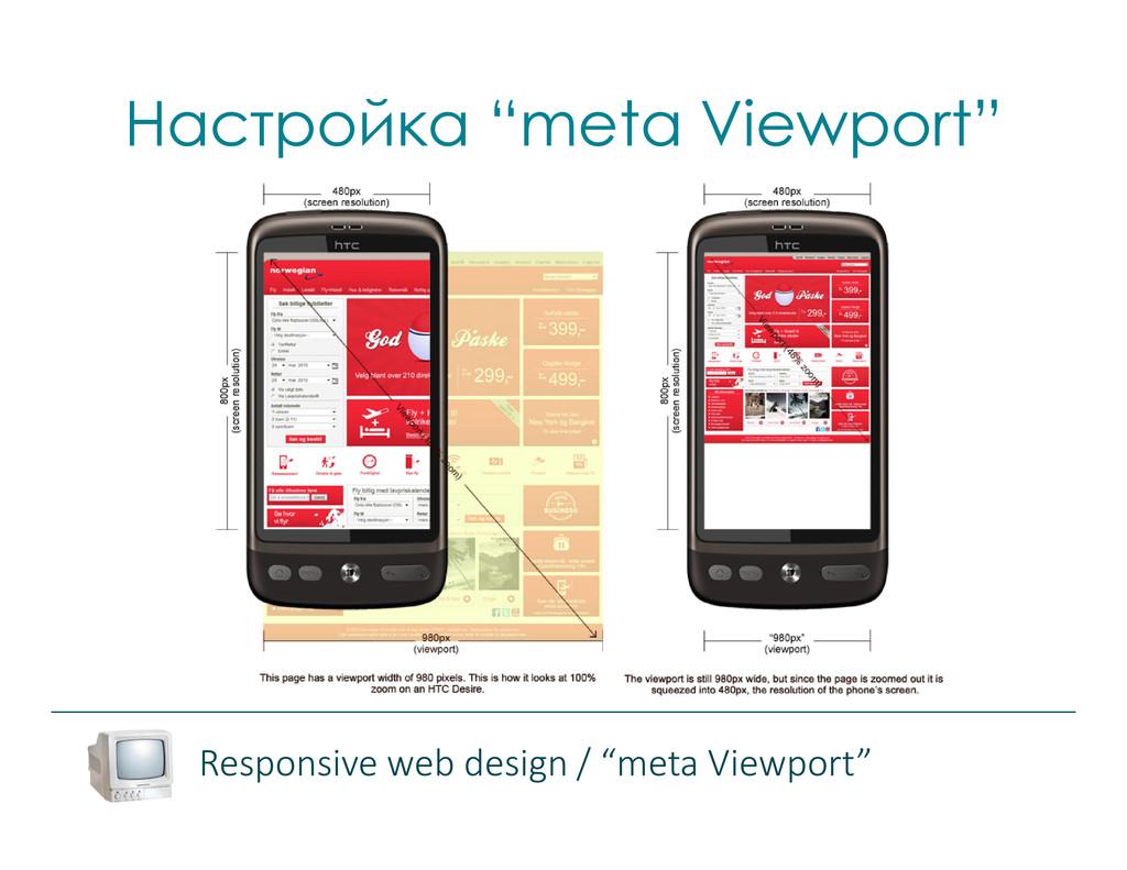 """Настройка """"meta Viewport"""" Responsive web design..."""