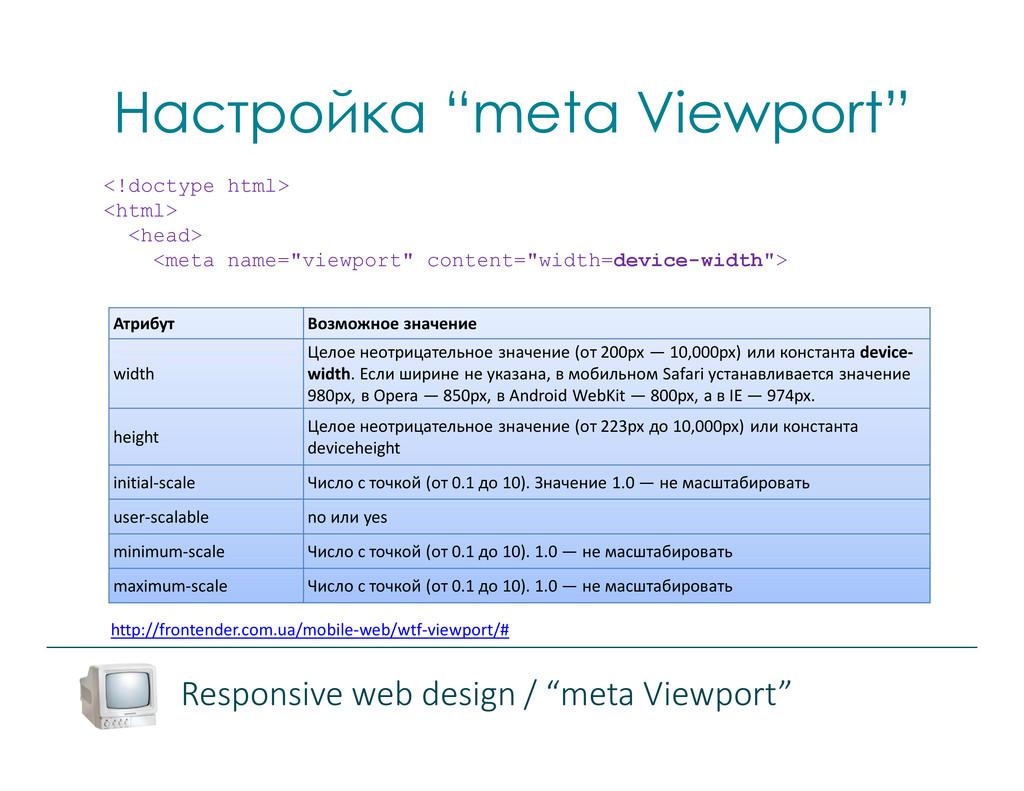 "Настройка ""meta Viewport"" http://frontender.com..."