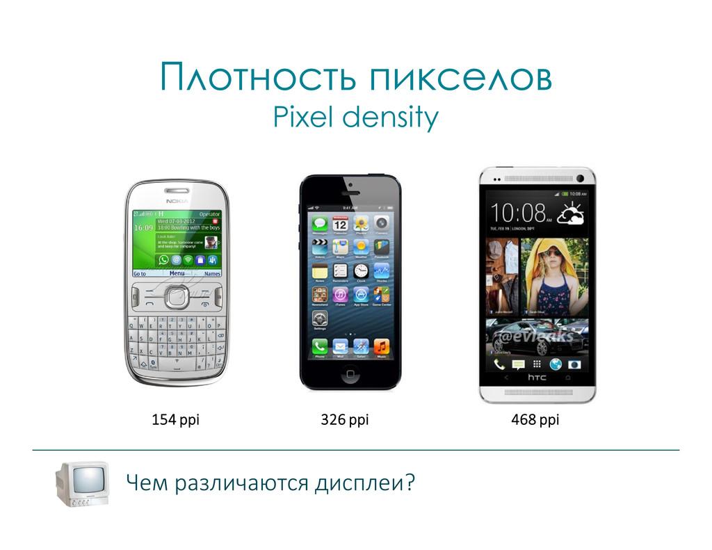 Плотность пикселов Pixel density 468 ppi 326 pp...