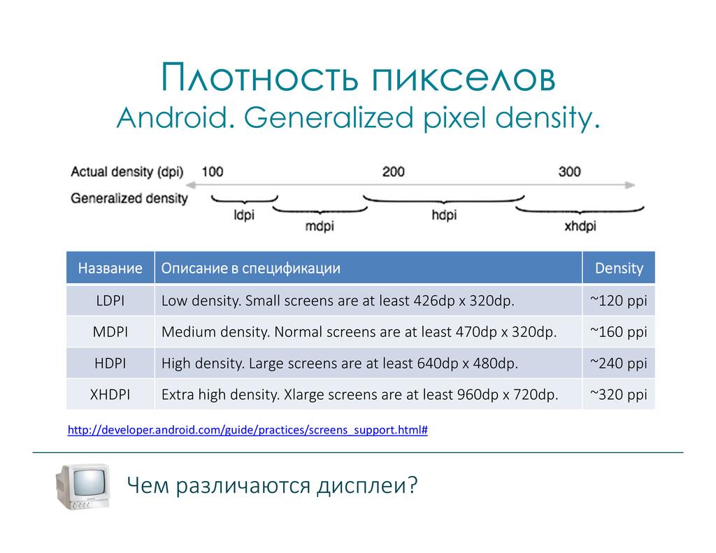 Плотность пикселов Android. Generalized pixel d...