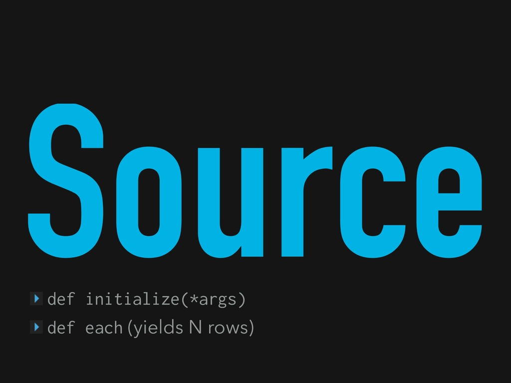 Source def initialize(*args) def each (yields N...