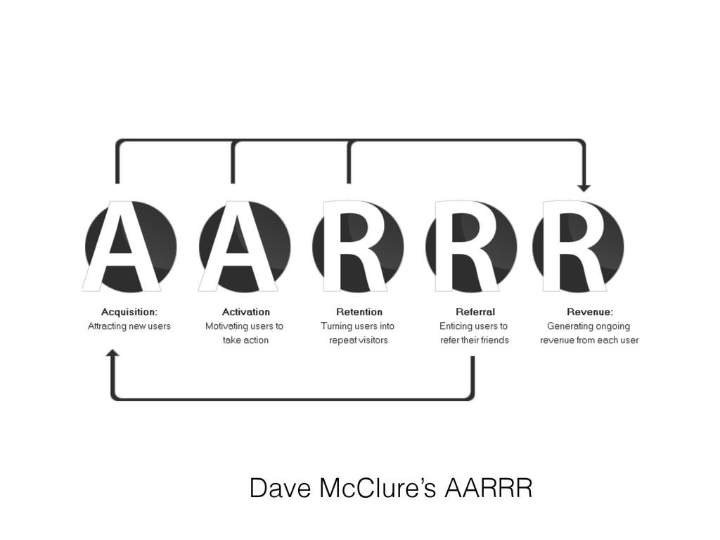 DaveDave McClure's AARRR