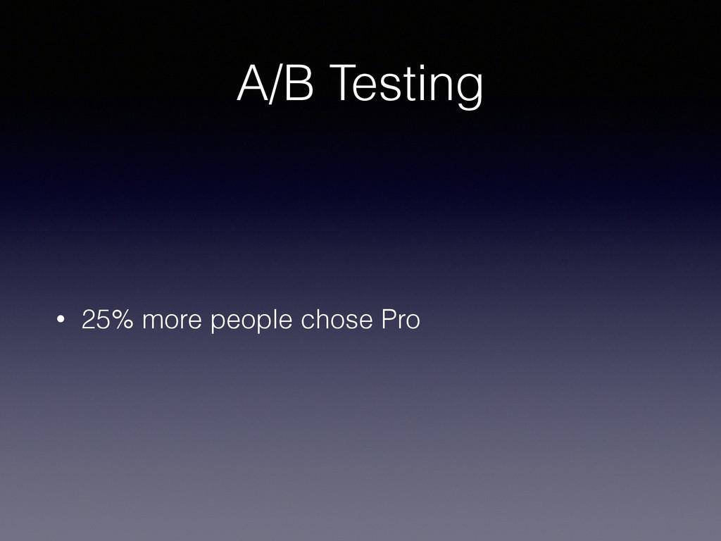 A/B Testing • 25% more people chose Pro