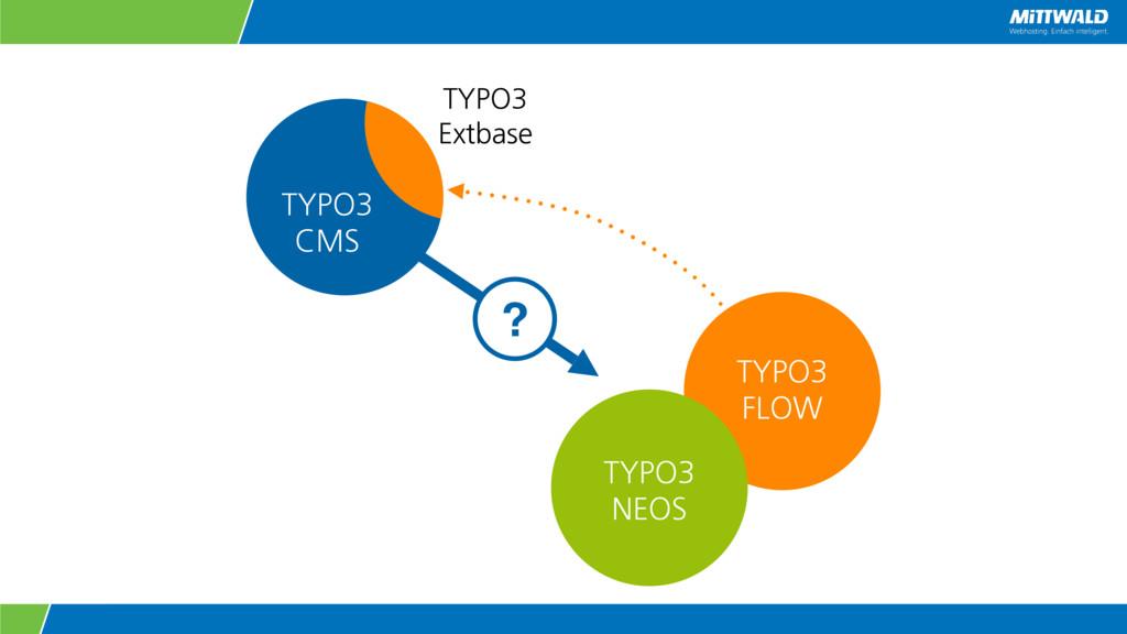 TYPO3 FLOW TYPO3 NEOS ? TYPO3 CMS TYPO3 Extbase