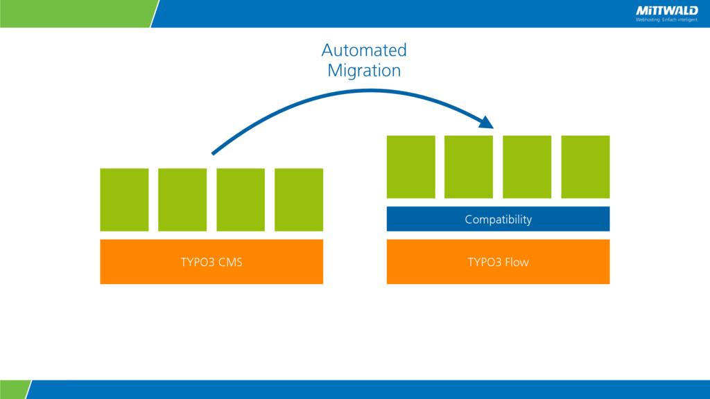 TYPO3 CMS TYPO3 Flow Compatibility Automated Mi...