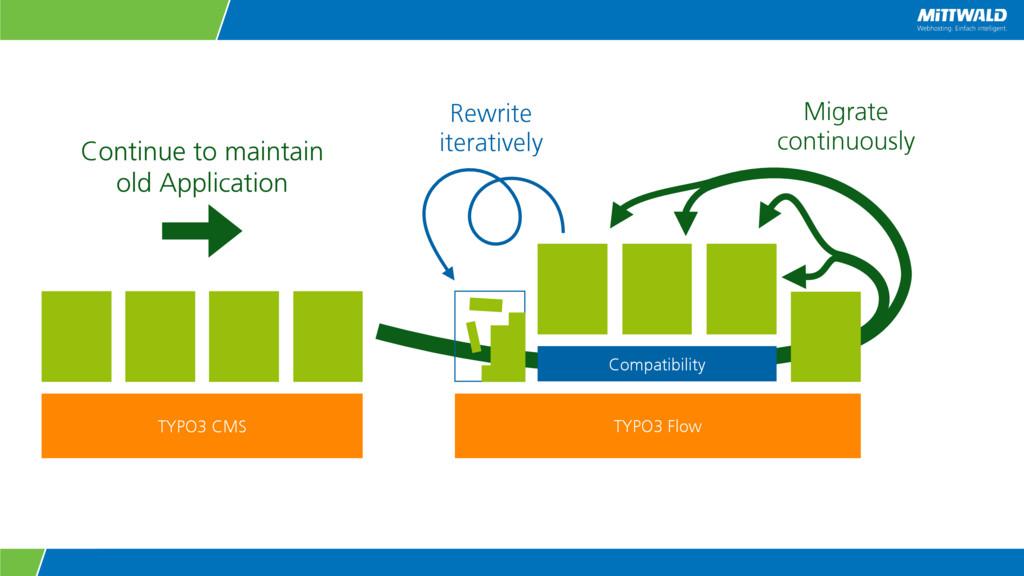 TYPO3 Flow Compatibility TYPO3 CMS Rewrite iter...