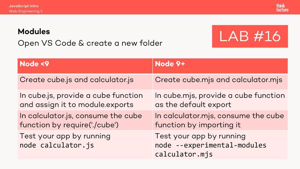 Open VS Code & create a new folder Modules Web ...