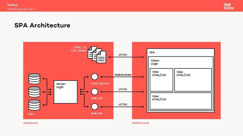 Node.js Web Engineering II SPA Architecture Ser...
