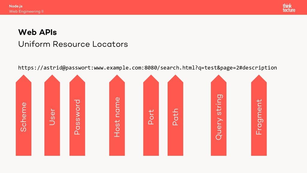 Uniform Resource Locators https://astrid@passwo...