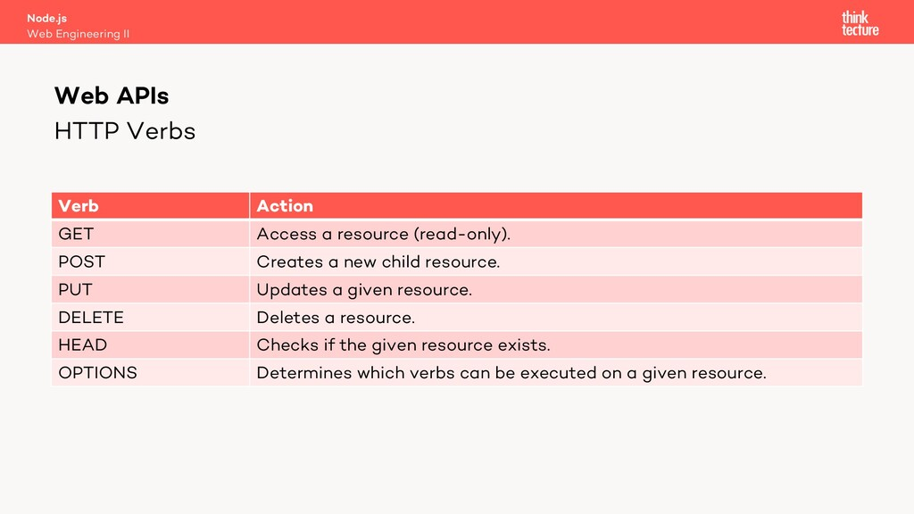 HTTP Verbs Verb Action GET Access a resource (r...