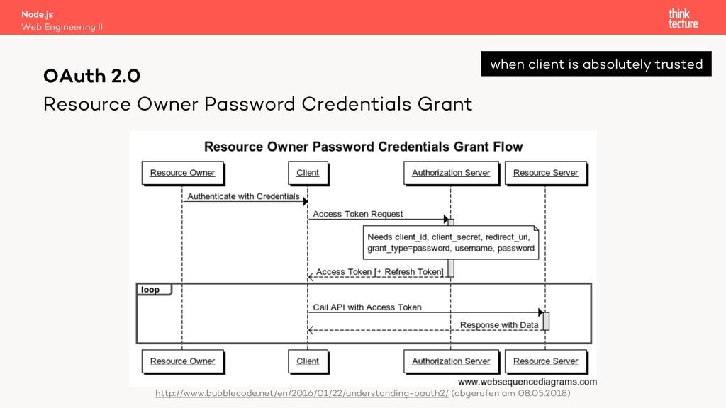 Resource Owner Password Credentials Grant Node....