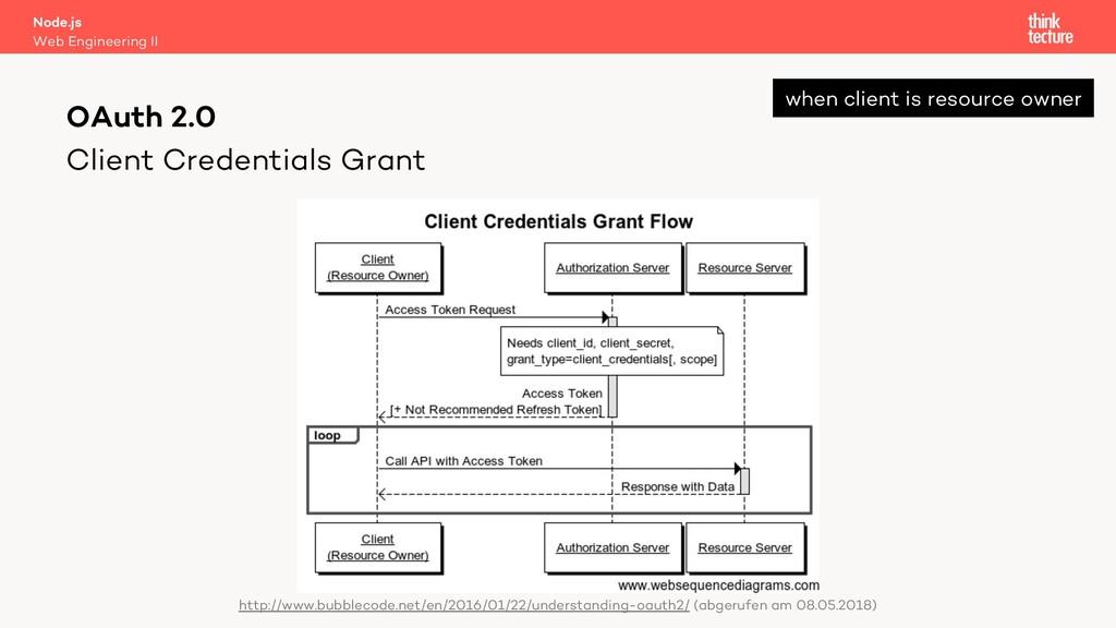 Client Credentials Grant Node.js Web Engineerin...