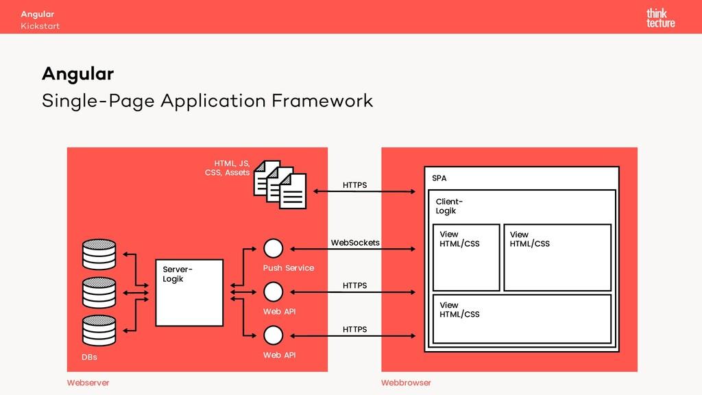 Single-Page Application Framework Angular Serve...