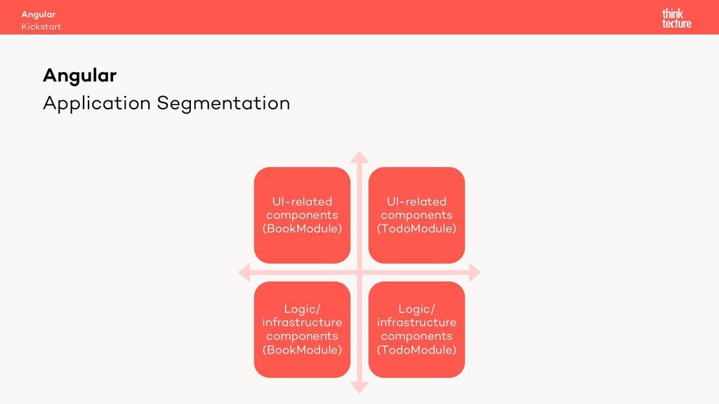 Application Segmentation UI-related components ...