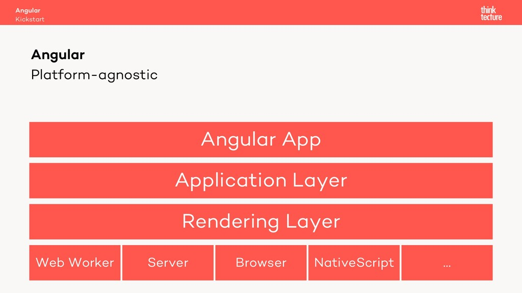 Platform-agnostic Angular Angular App Applicati...