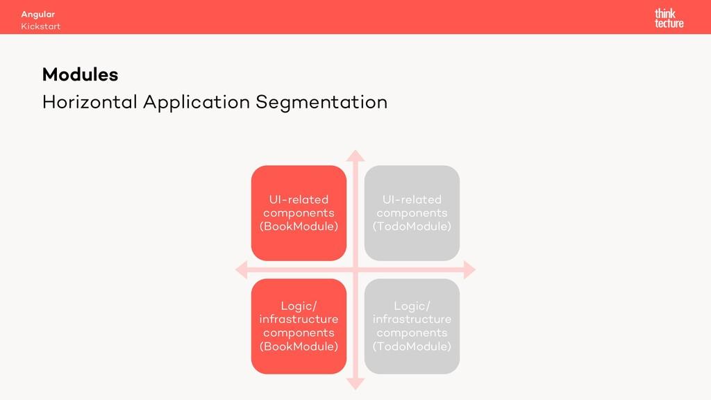 Horizontal Application Segmentation UI-related ...