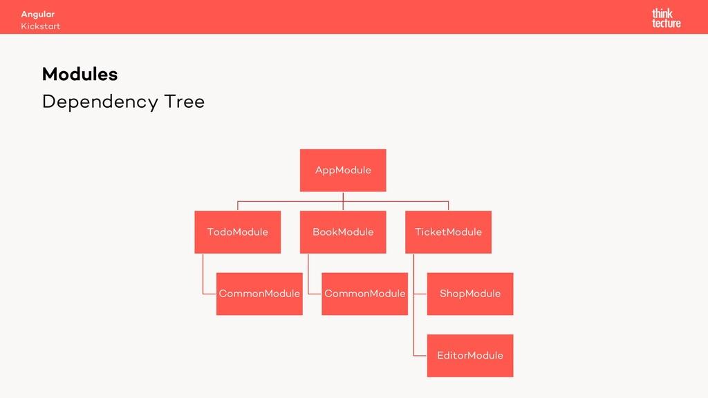 Dependency Tree AppModule TodoModule CommonModu...