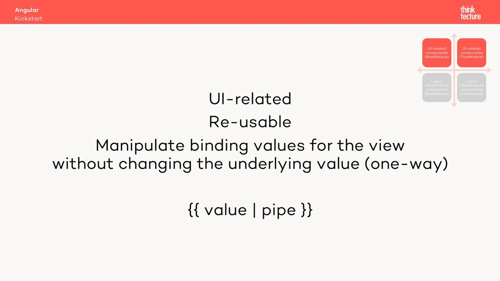 UI-related Re-usable Manipulate binding values ...