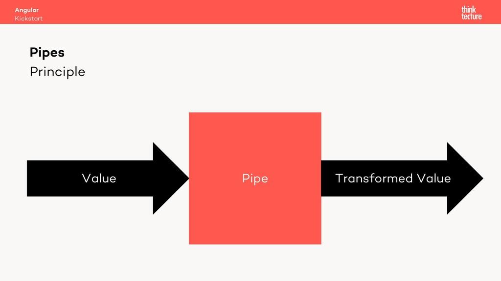 Principle Pipes Value Pipe Transformed Value Ki...