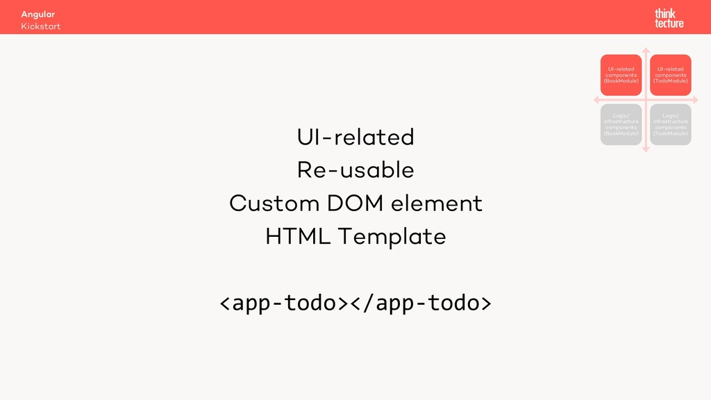 UI-related Re-usable Custom DOM element HTML Te...