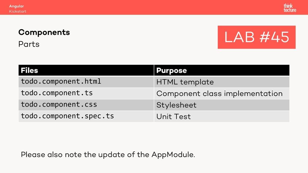Parts Files Purpose todo.component.html HTML te...