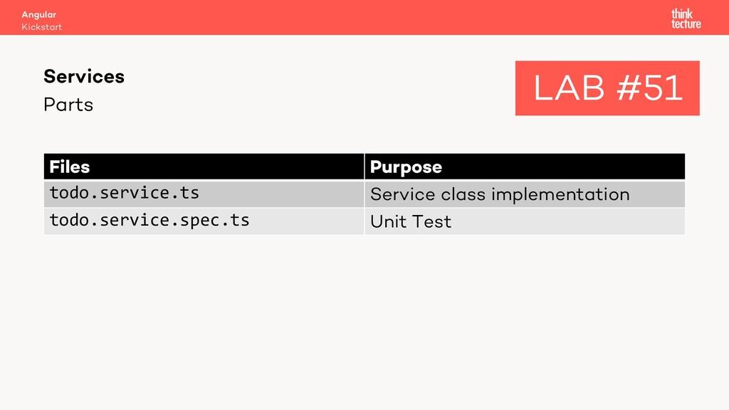 Parts Files Purpose todo.service.ts Service cla...