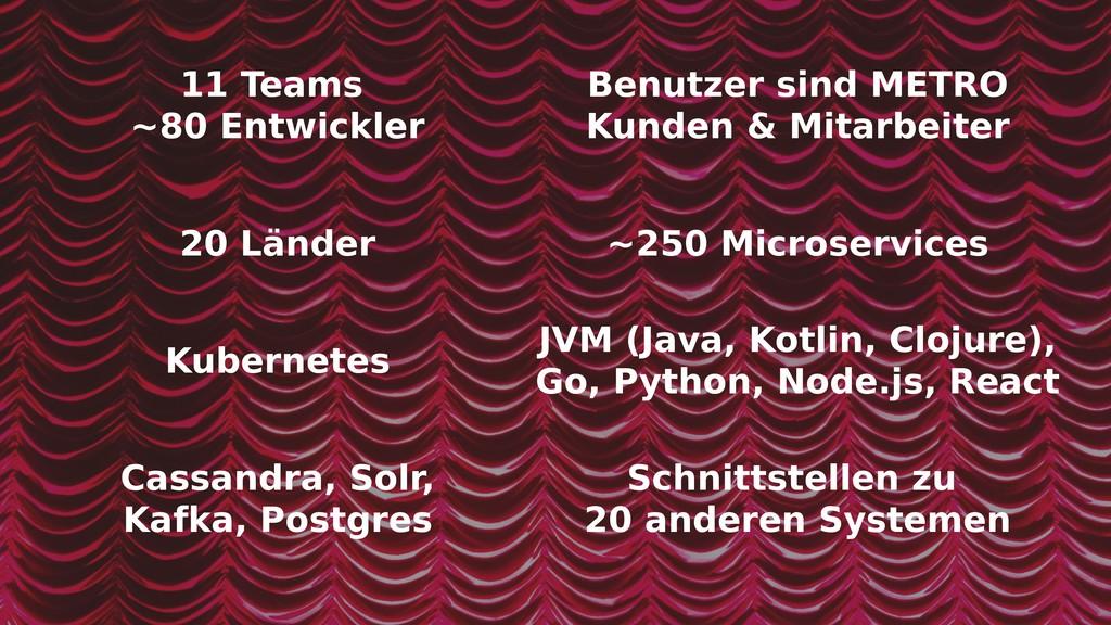 ~250 Microservices Kubernetes Cassandra, Solr, ...
