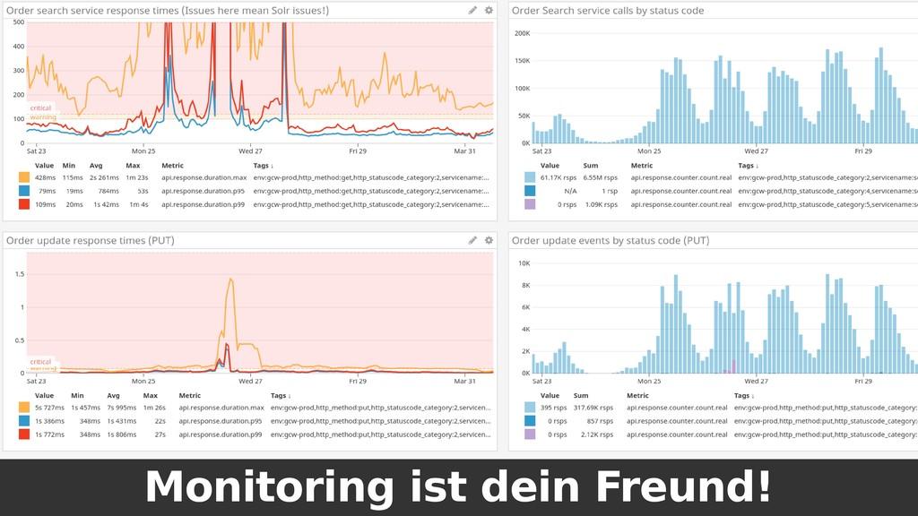 Monitoring ist dein Freund!