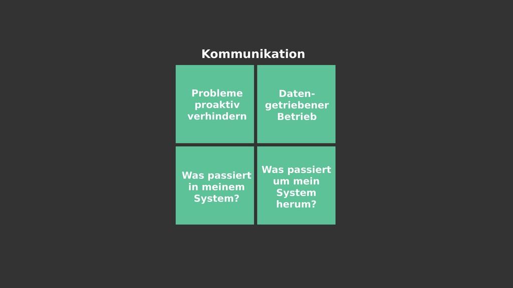 Kommunikation Probleme proaktiv verhindern Was ...