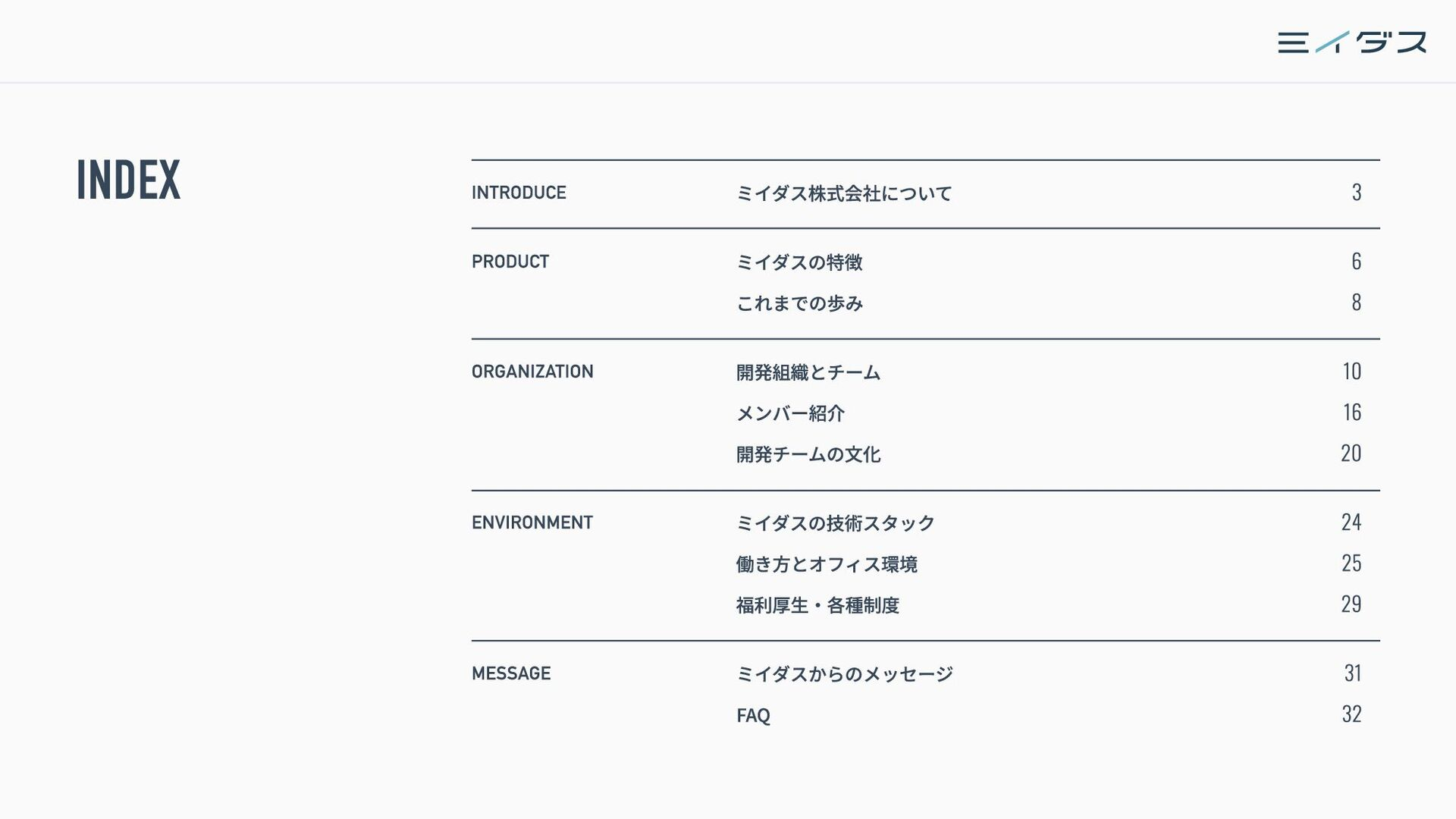 2 CONTENTS INTRODUCE ミイダス株式会社について 4 PRODUCT ミイダ...