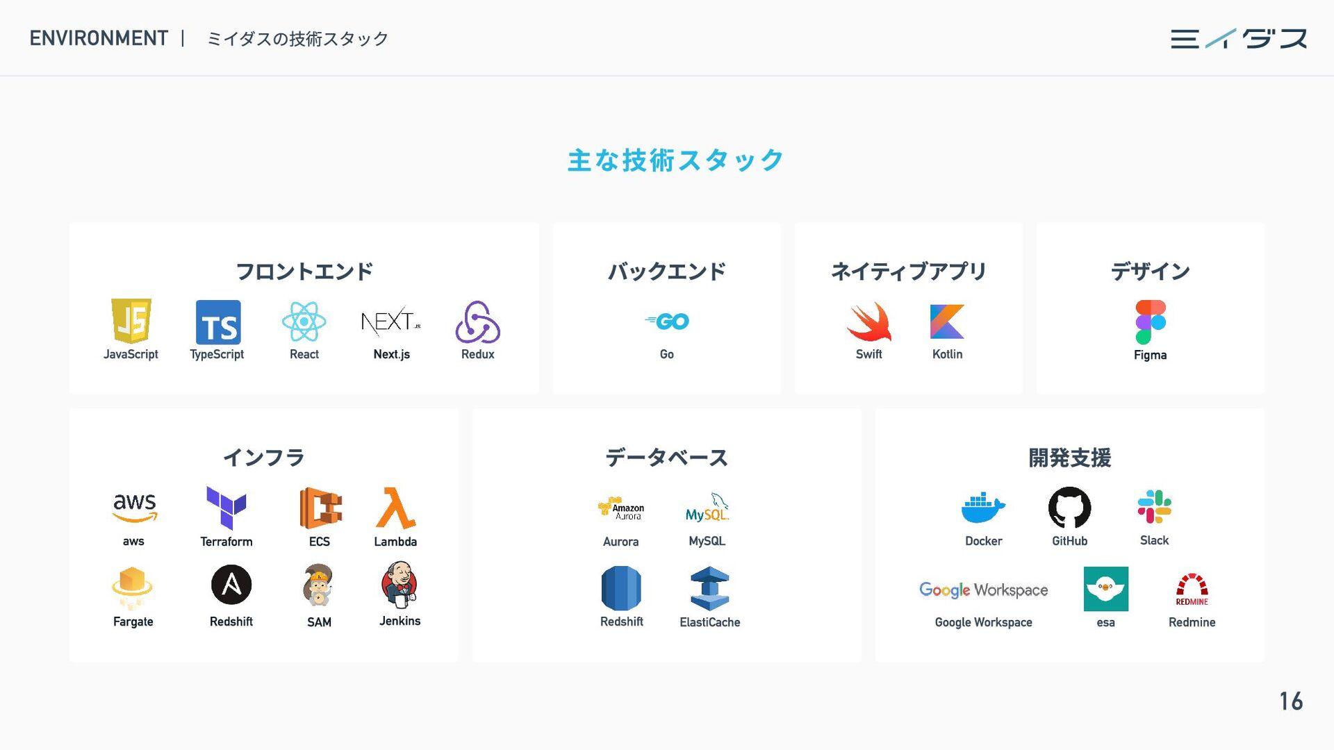 17 MEMBERS メンバー紹介 デザインチームリーダー 佐藤さん ぐるなびでデザイン組織責...