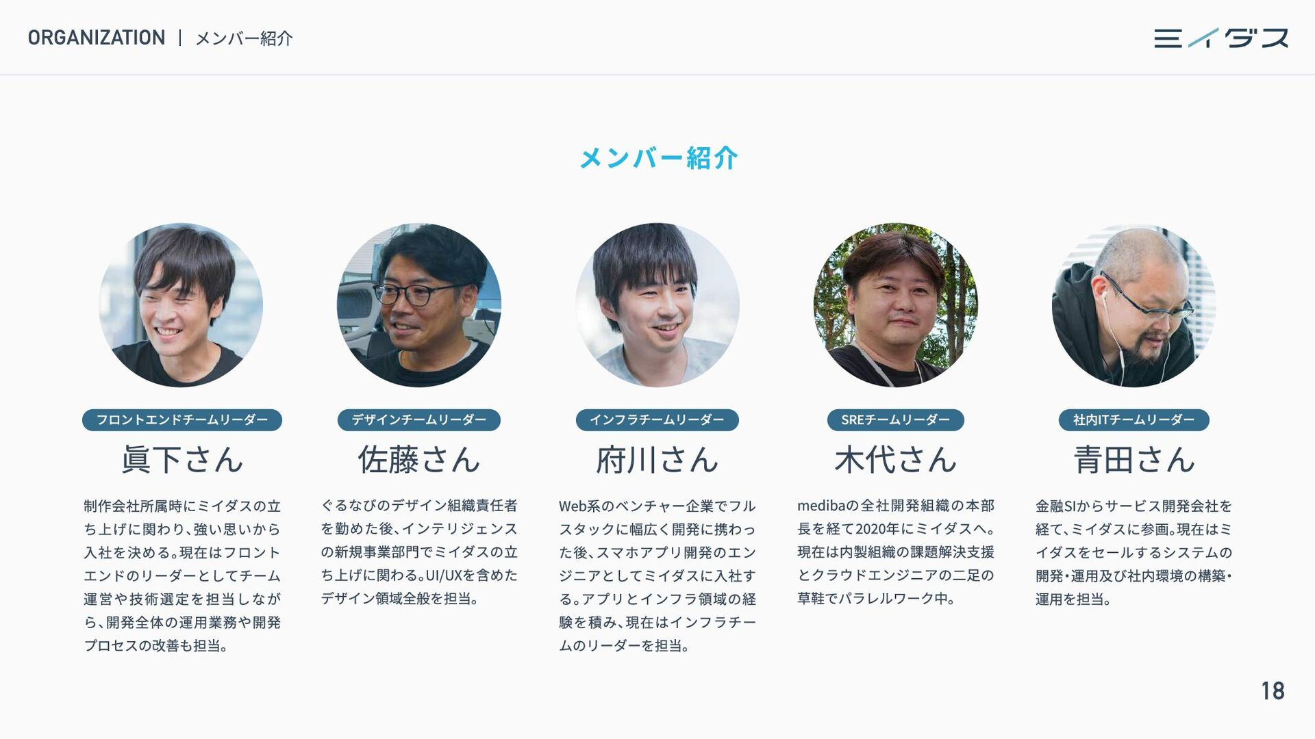 18 DATA GRAPH データで見る  開発チーム 年齢層 代 30 48.7% 代 40...