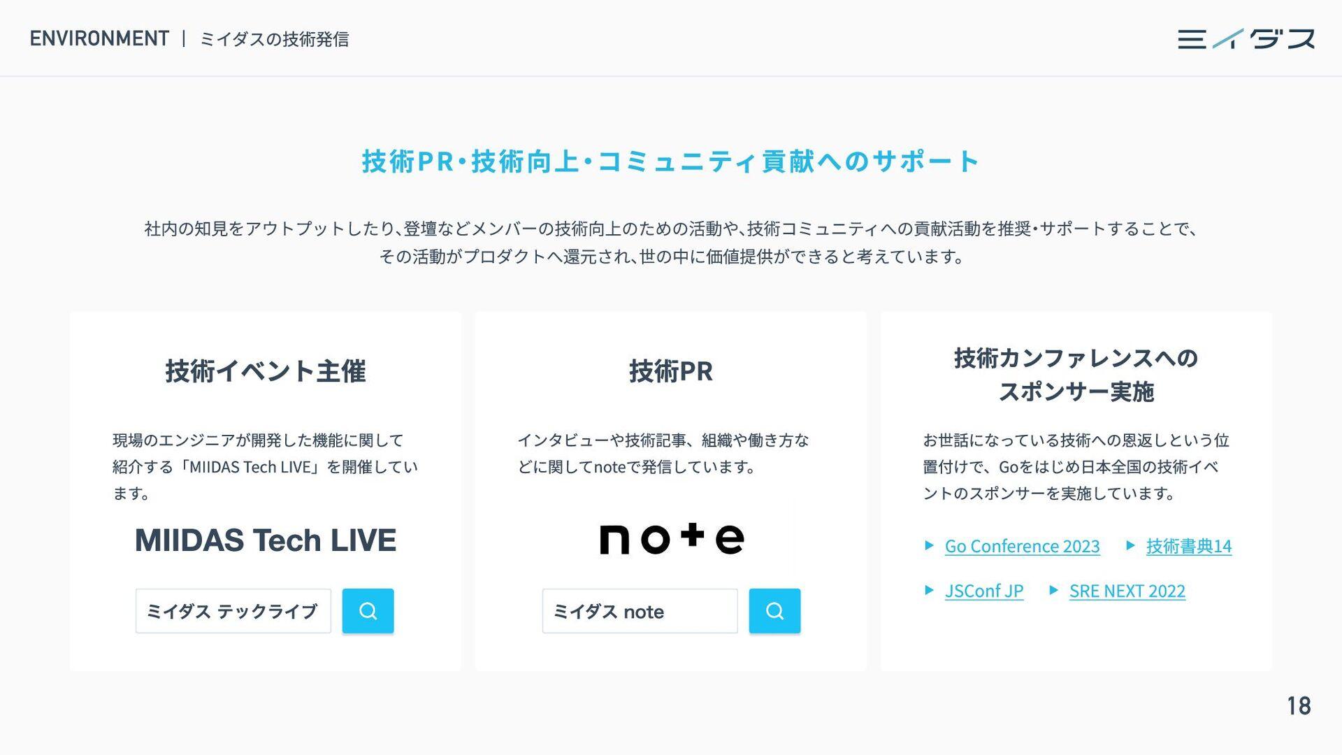 19 CONTENTS INTRODUCE ミイダス株式会社について 4 PRODUCT ミイ...