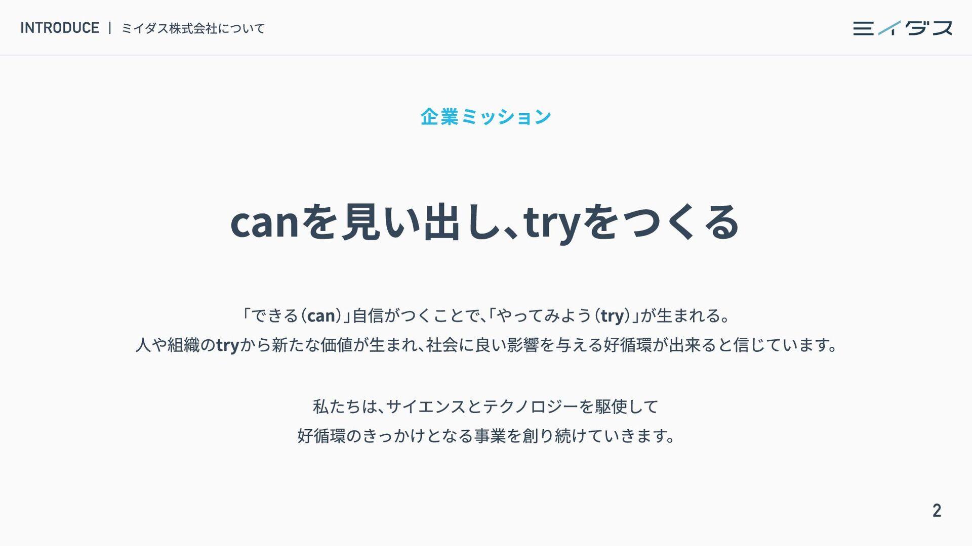 3 CONTENTS INTRODUCE ミイダス株式会社について 4 PRODUCT ミイダ...