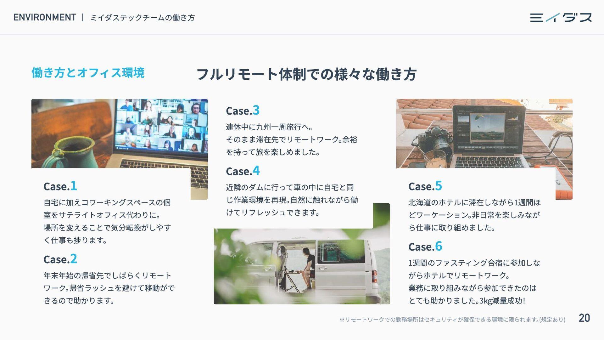 TECHNOLOGY STACK 主な スタック 技術 インフラ aws CloudForma...