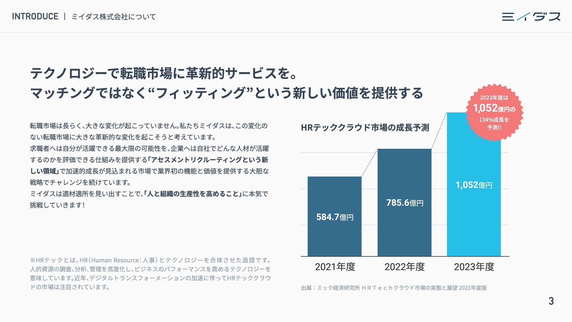 4 MISSION 企業ミッション canを見い出し、 tryをつくる 「できる (can) ...