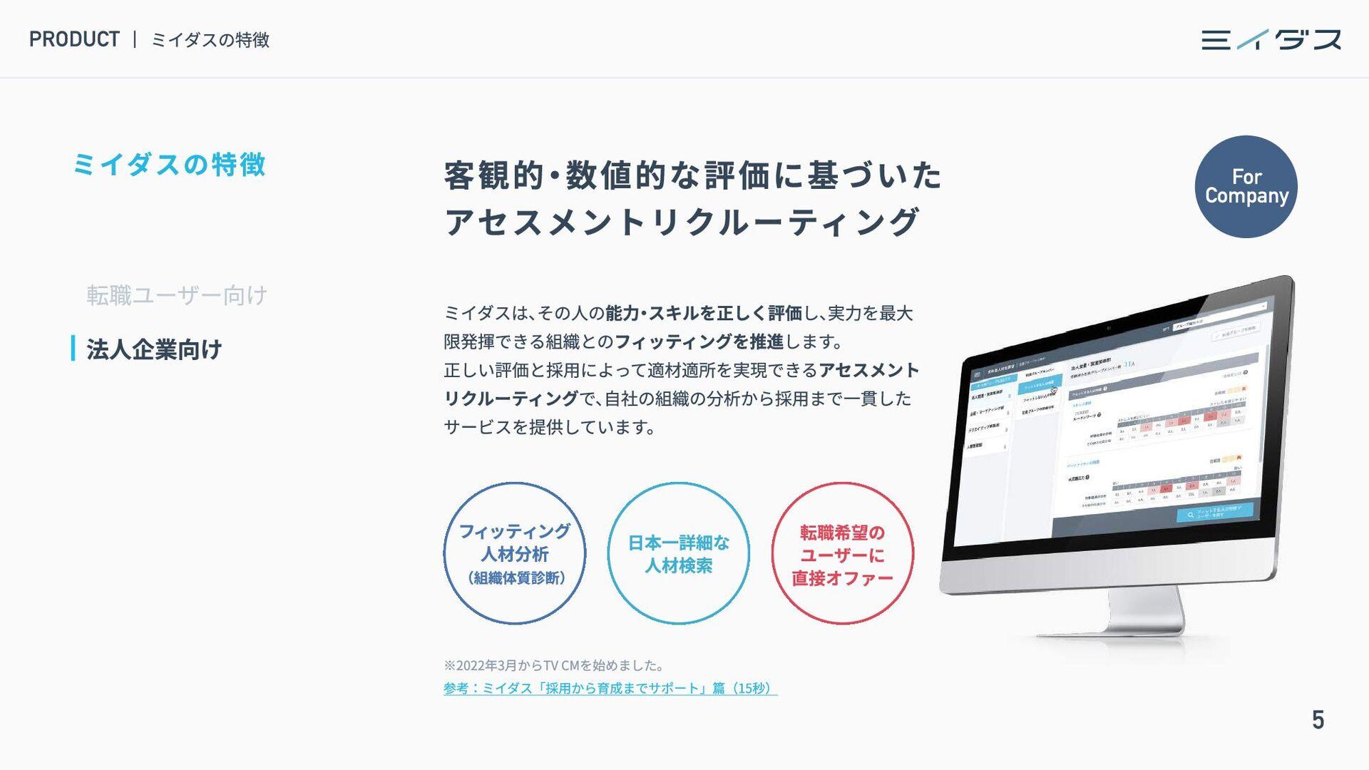 6 PROFILE 会社概要 会社名 ミイダス株式会社 設立日 2019年4月1日 所在地 渋...