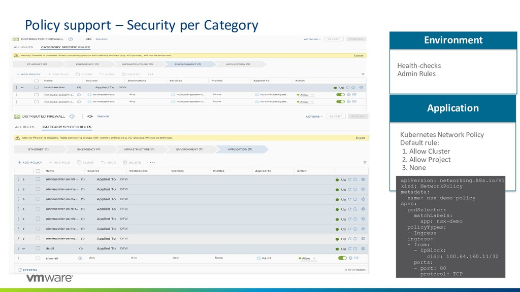 Policy support – Security per Category Environm...