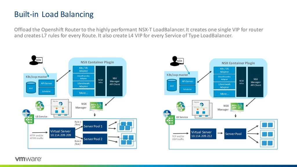 Built-in Load Balancing NCM Infra K8s / OS Adap...