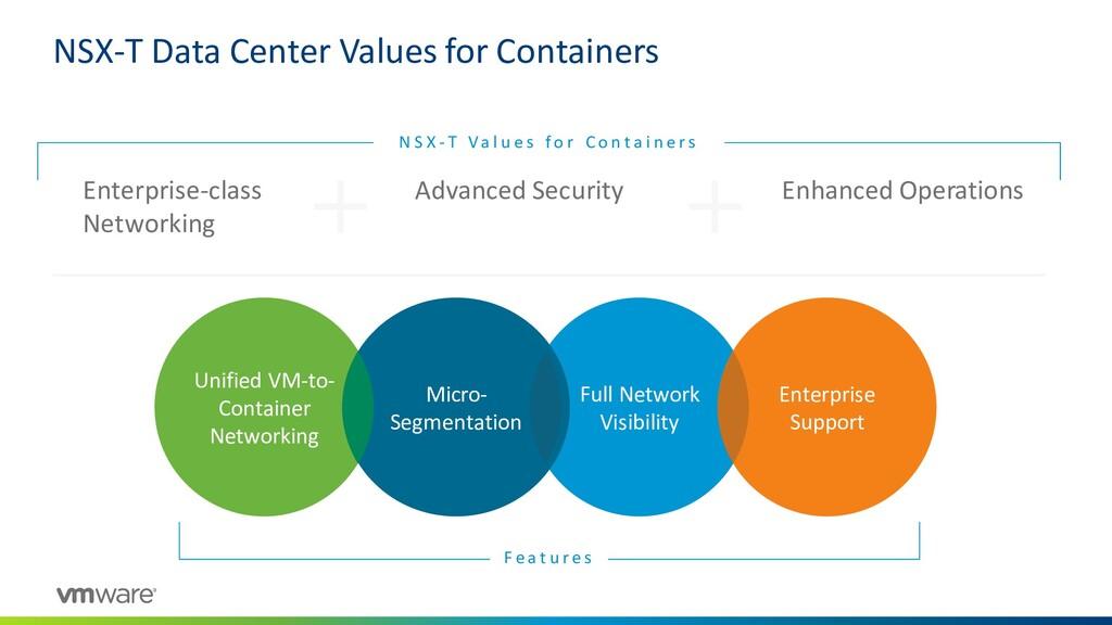 NSX-T Data Center Values for Containers Enterpr...